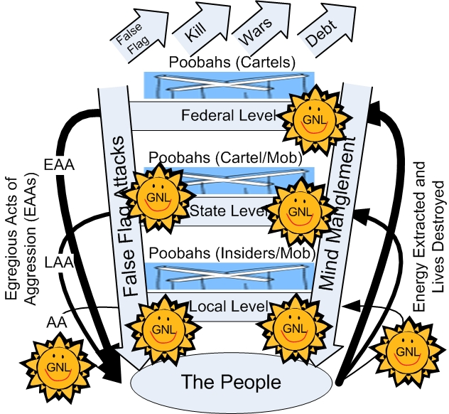 Our_System_Structure