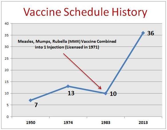 vaccine_schedule